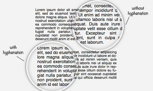 Обложка к записи CSS3: автоматический перенос текста