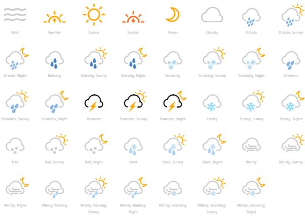 Обложка к записи Forecast Font: погодный шрифт