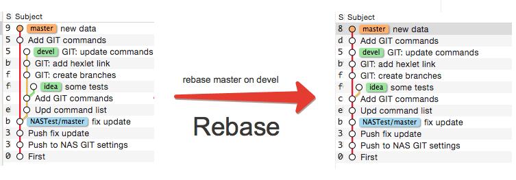 git-rebase