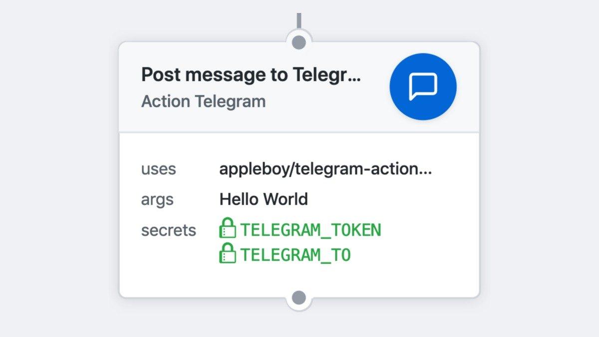 Обложка к записи Отправляем сообщения в Telegram из GitHub