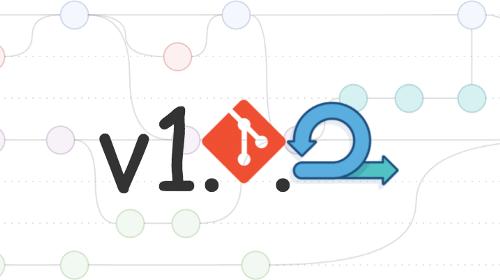Обложка к записи Семантическое Версионирование 2.0.0