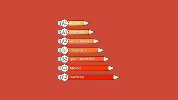 Обложка к записи Как определить свой уровень английского
